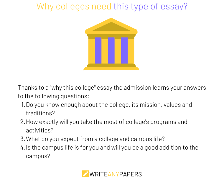 "The reasons for colleges to ask your for a ""why this college"" essay"