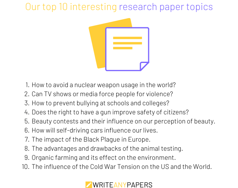Our top 10 research paper topics ideas