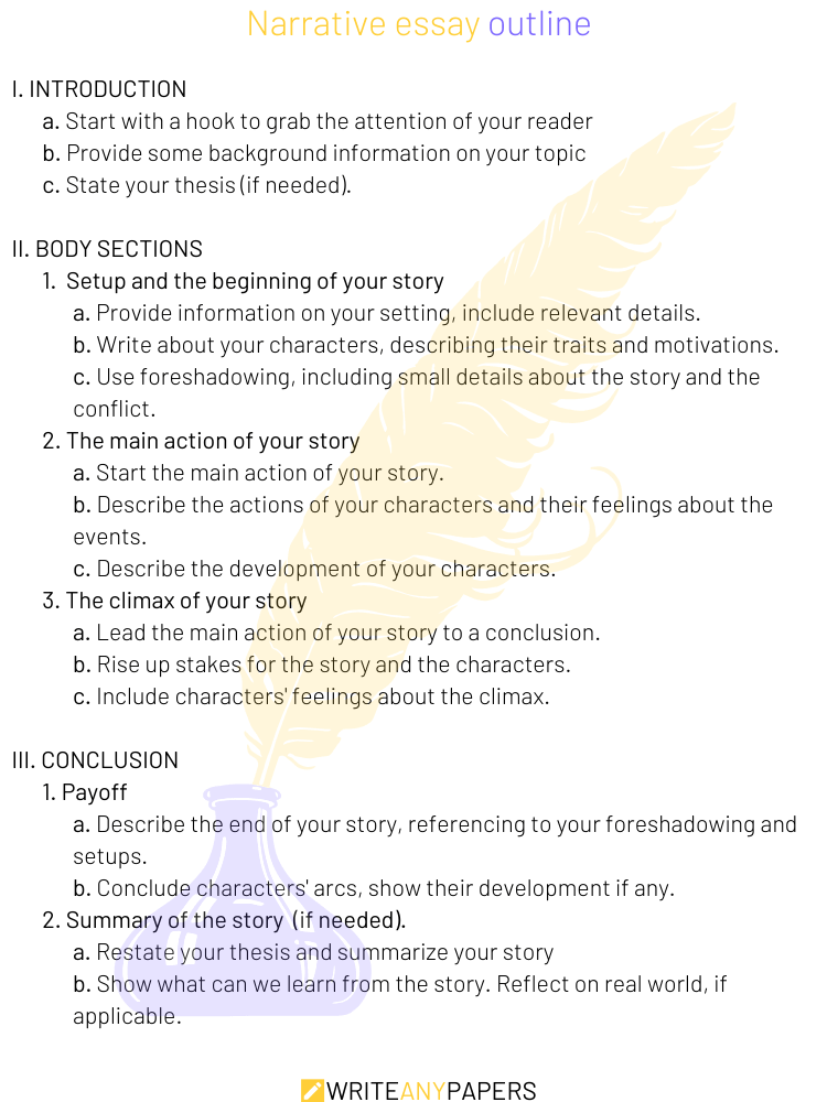 Narrative essay outline example