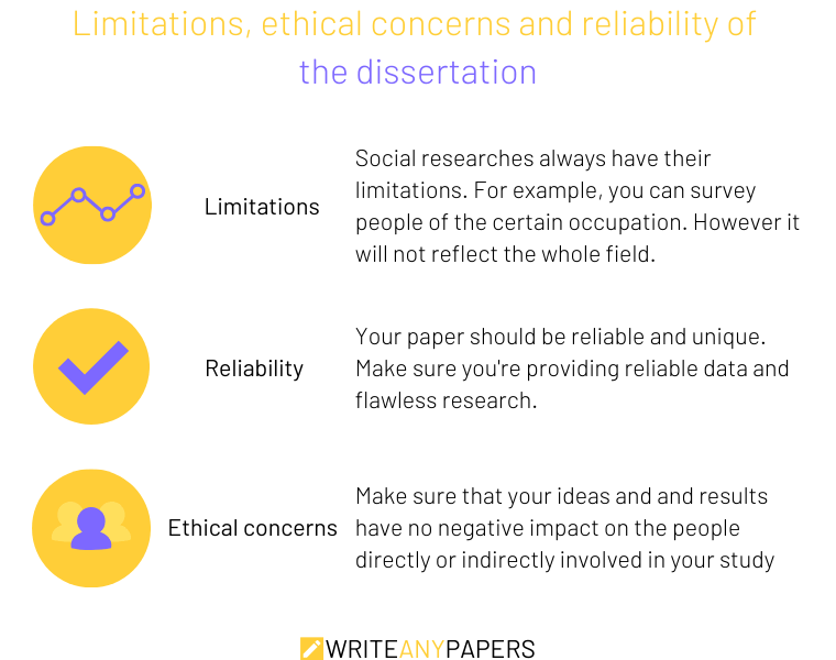 Dissertation methodology: limitations, reliability, and ethical concerns