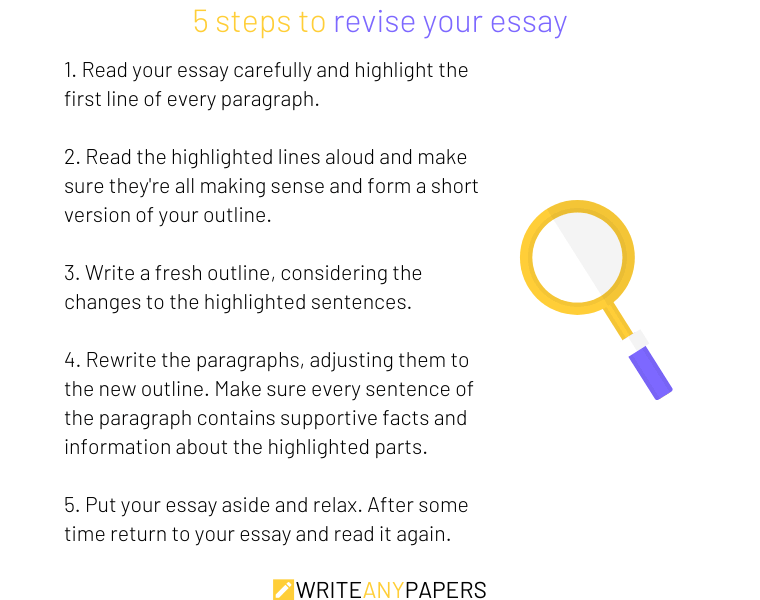 How to revise an essay: 5 steps