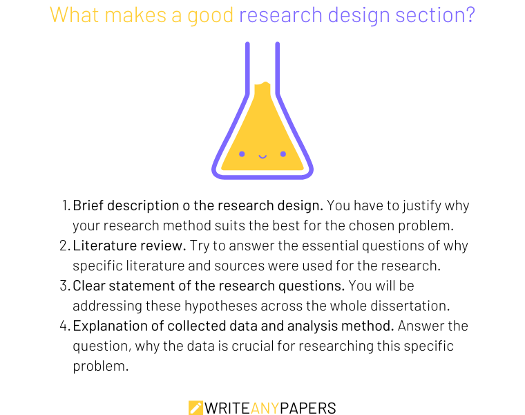 What makes a good research design section of the dissertation methodology