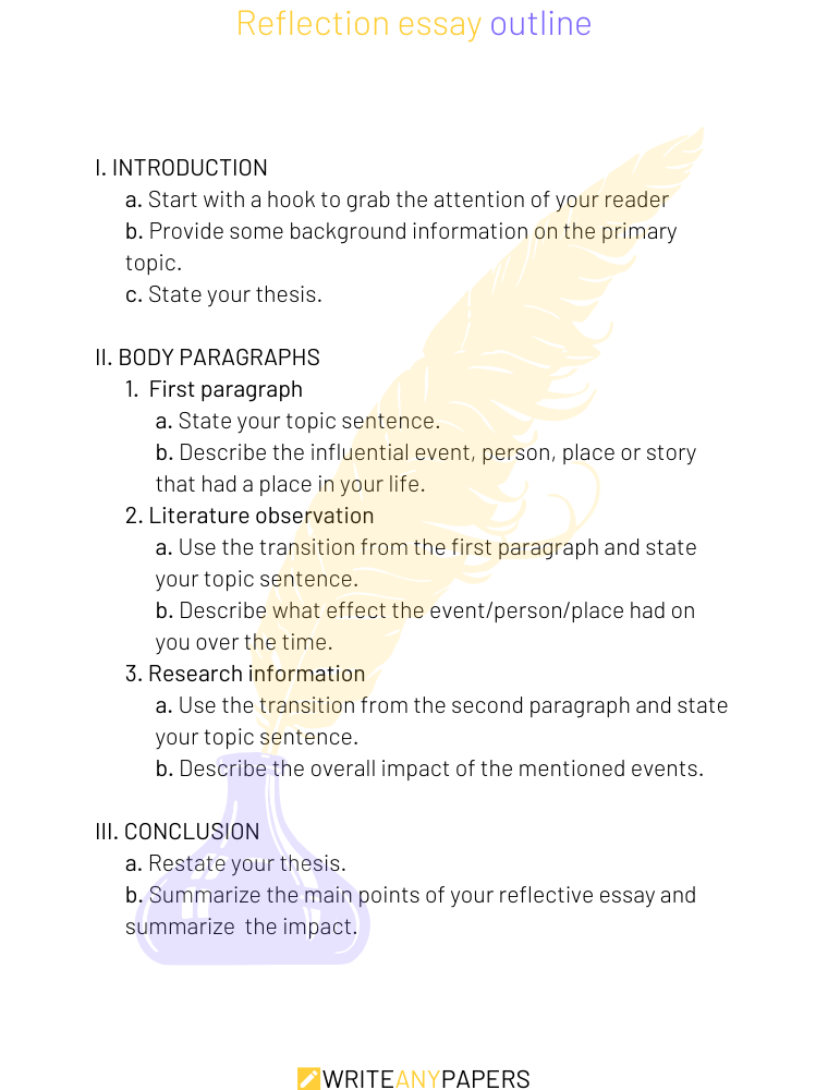 Reflection paper outline example