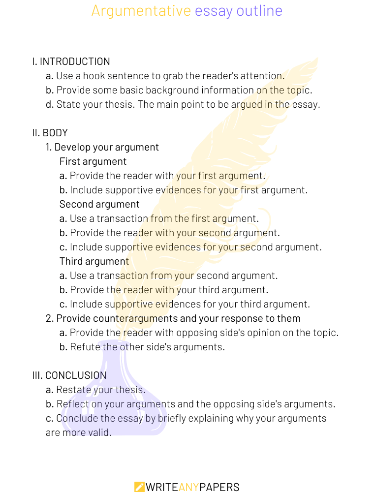 Argumentative essay outline example