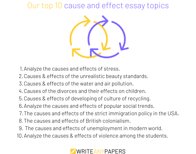 Cause And Effect Essay Topics