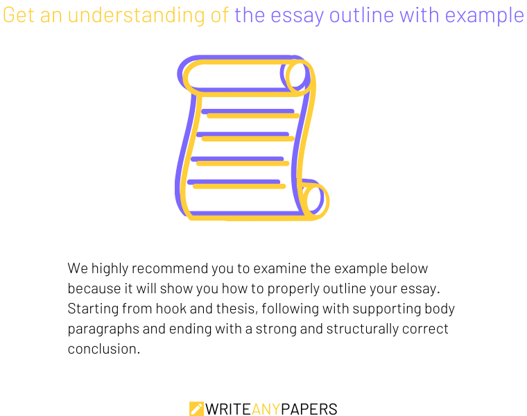 Get familiar with an essay outline example by WriteAnyPapers