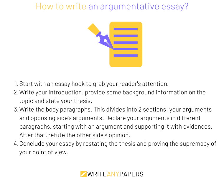 A guide on how to write an argumentative essay