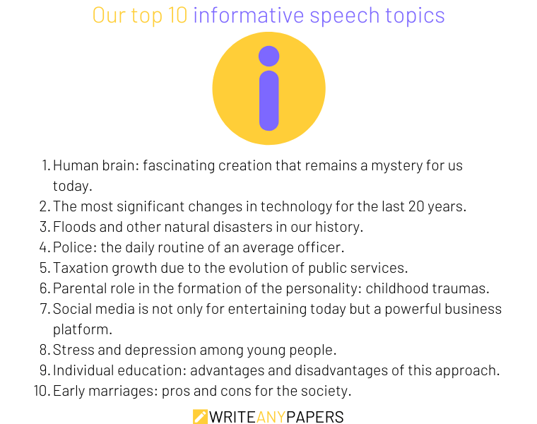 Our top 10 ideas for informative speech topics