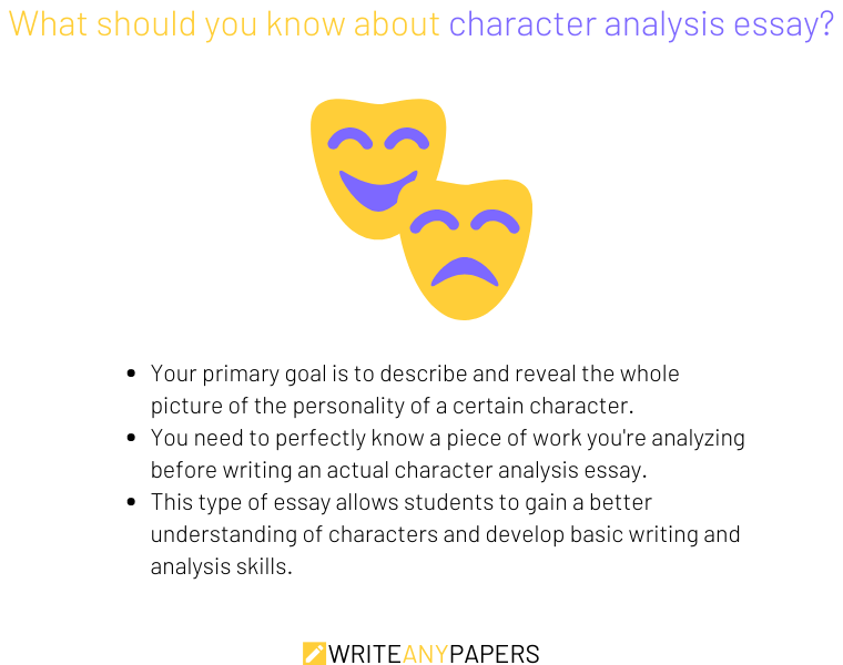 The definition of a character analysis essay