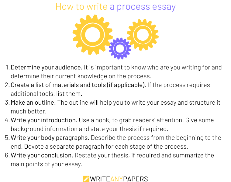 How to write a process essay in 6 steps