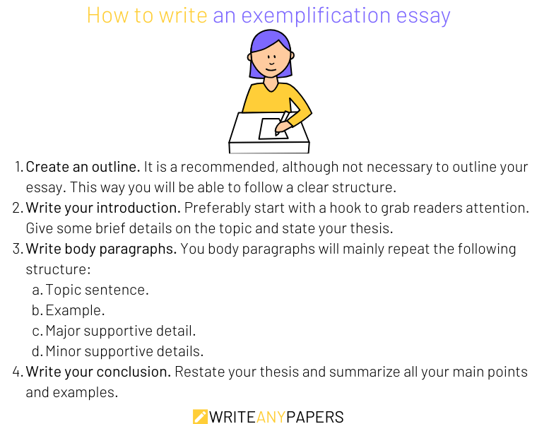 A guide on how to write an exemplification essay