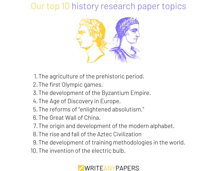 Our top 10 ideas for history research paper topics