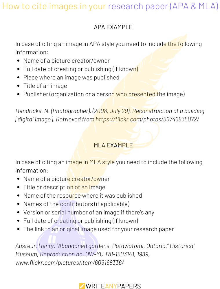 How to include pictures in a research paper: MLA and APA examples