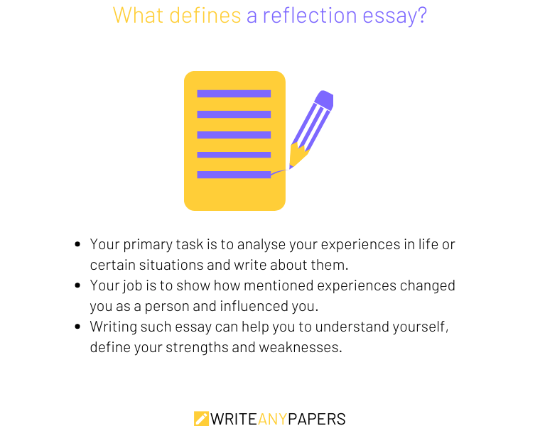 what does reflection paper mean